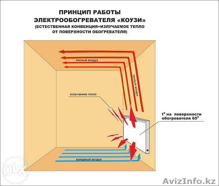 абсорбции энергосберегающая система отопления дома отзывы марки используют
